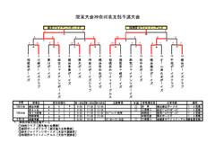 Kanto_kanagawa_result