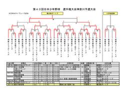 40th_kanagawa_yosen_result2