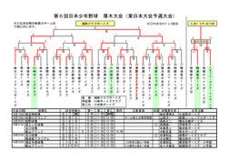 6th_atsugi_result