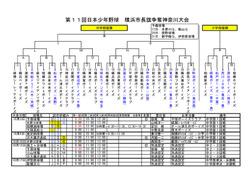 11th_yokohama