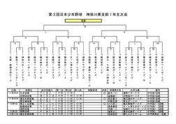 3rd_kanagawa_1nenpdf