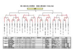 3rd_kanagawa_1nen2