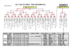 35th_kanagawa_result