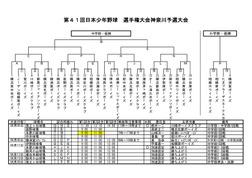 41th_senshuken_kanagawa