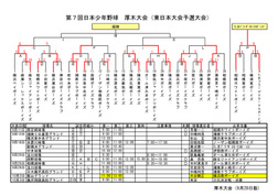 20100928_atsugi