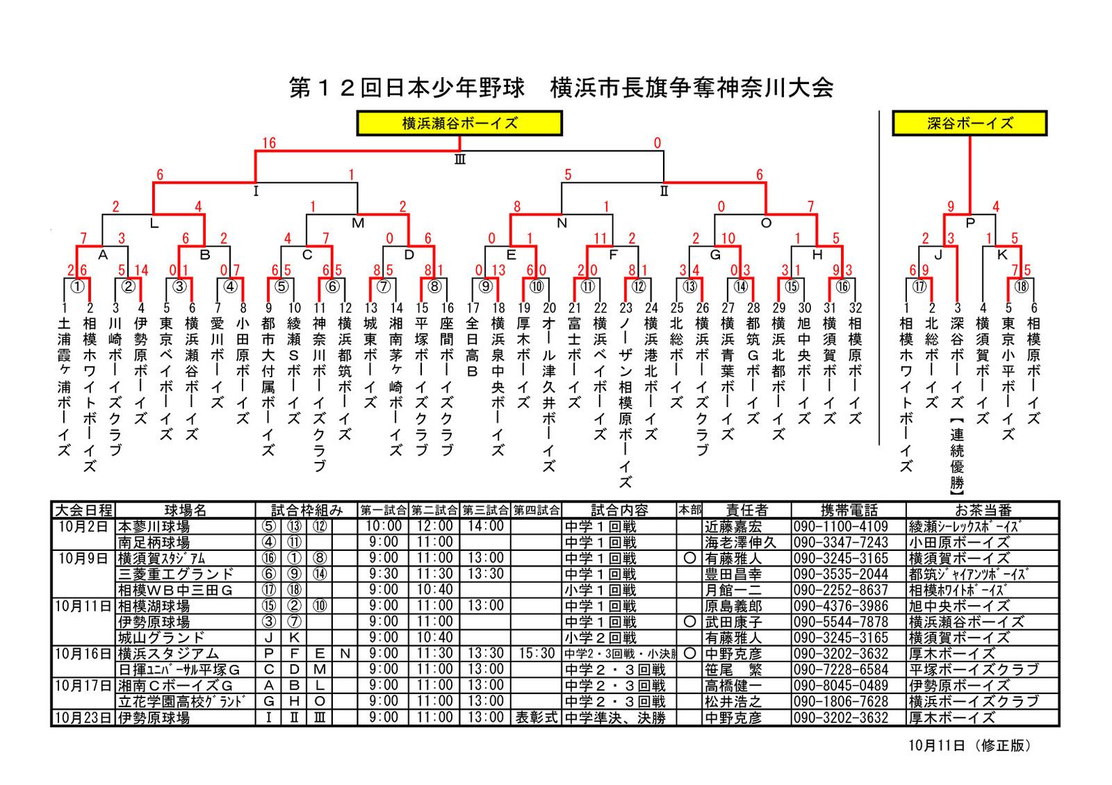 20101023_12th_yokoham_resultpdf