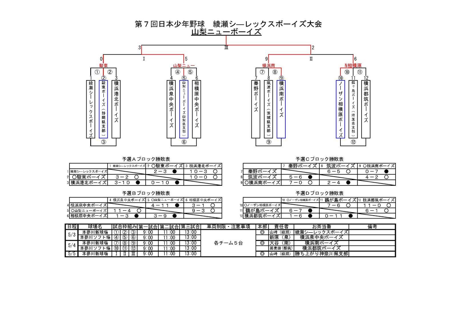 2011_ayasesealex_result_2