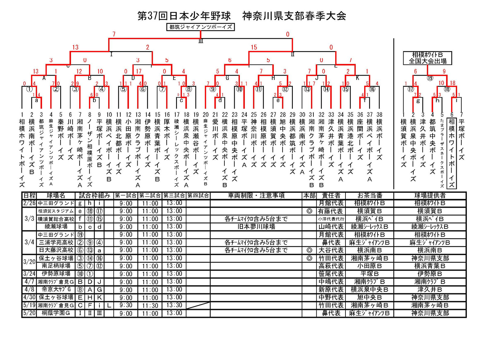 20120520_kanagawa_spring