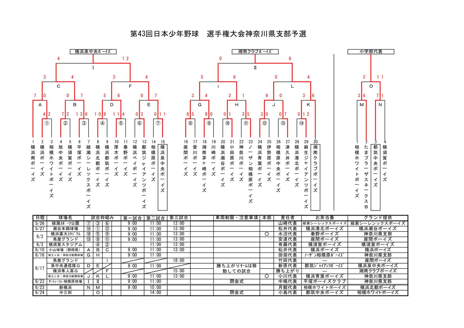 20120626_senshuken_kanagawa_5