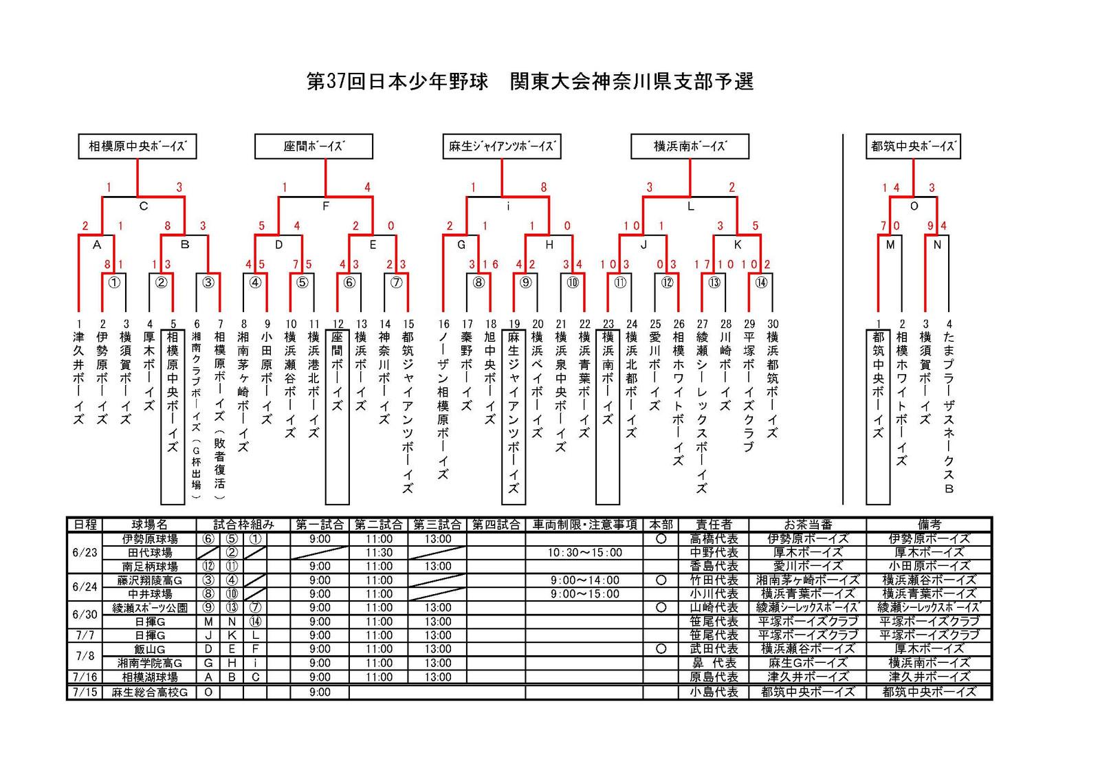 20120716_kanto_kanagawa_result