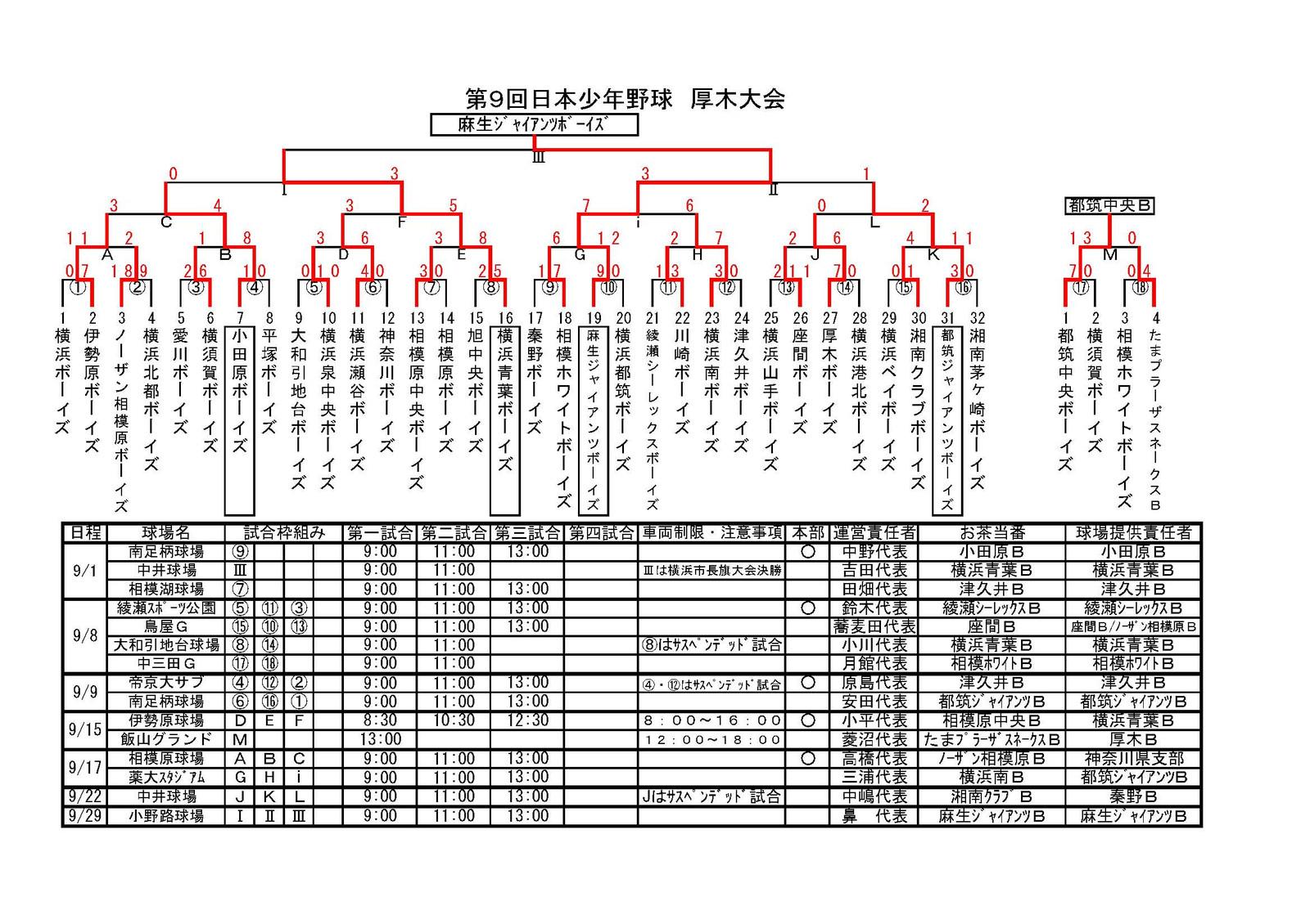 2012_atsugi_result