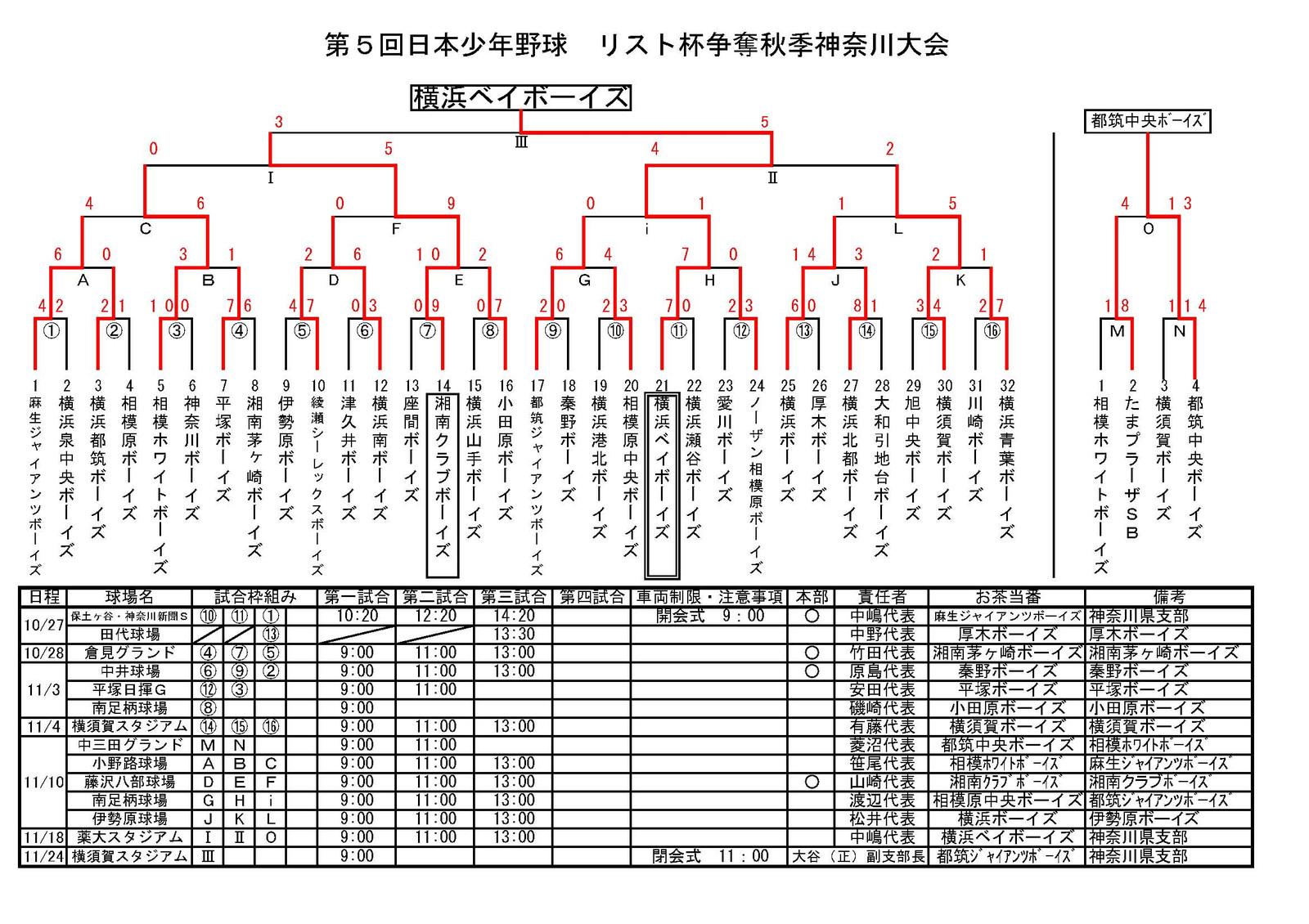 20121124_list