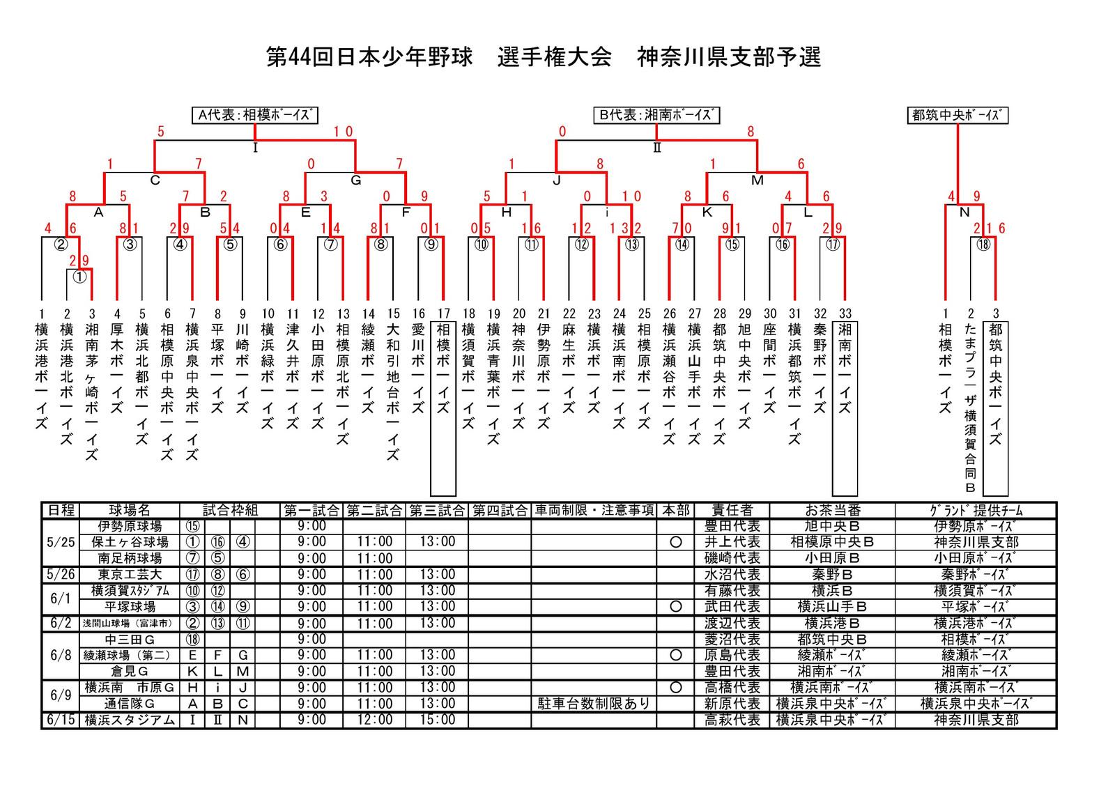 20130616_senshuken_kanagawa