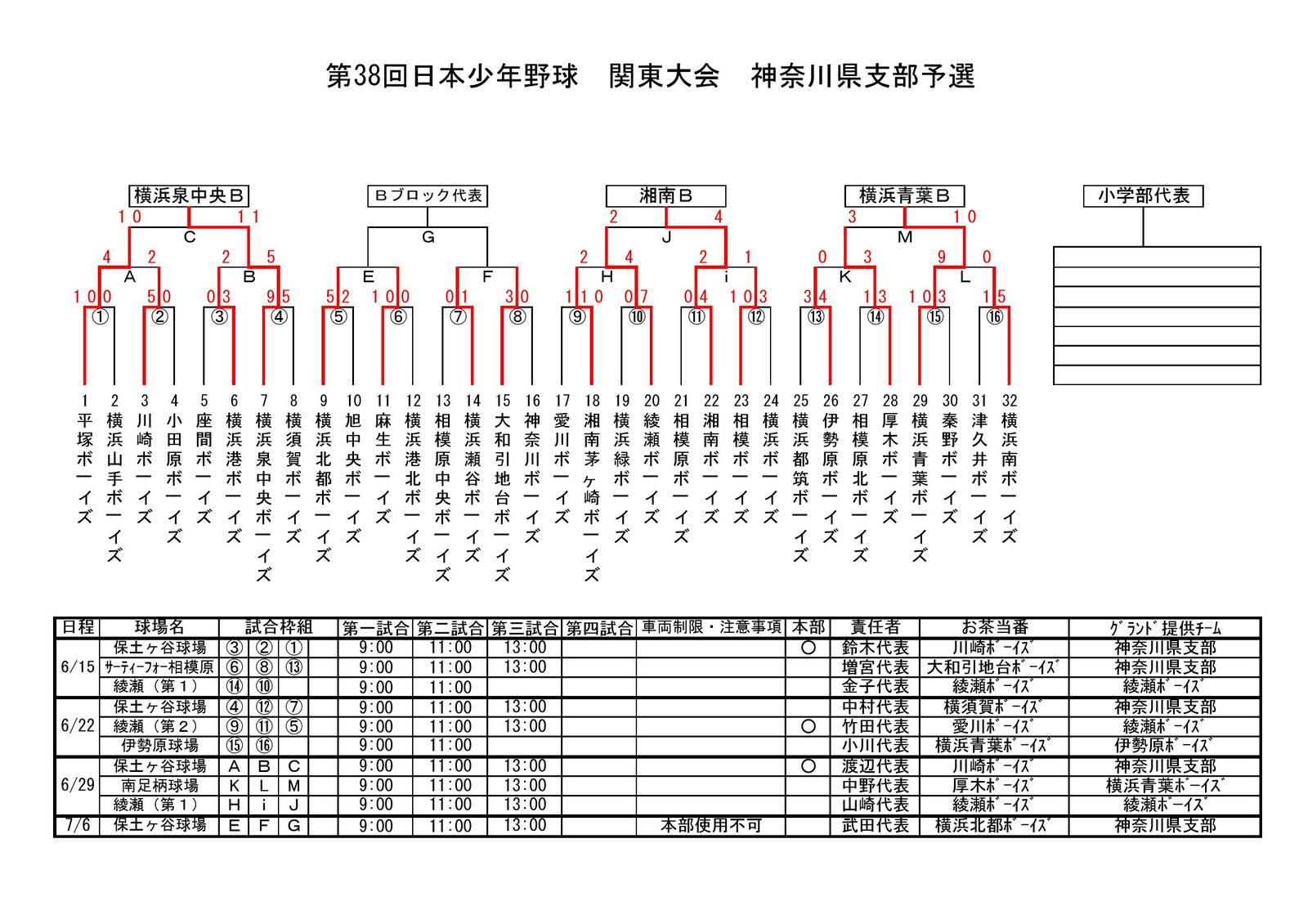 20130629_kanto_yosen_kanagawa