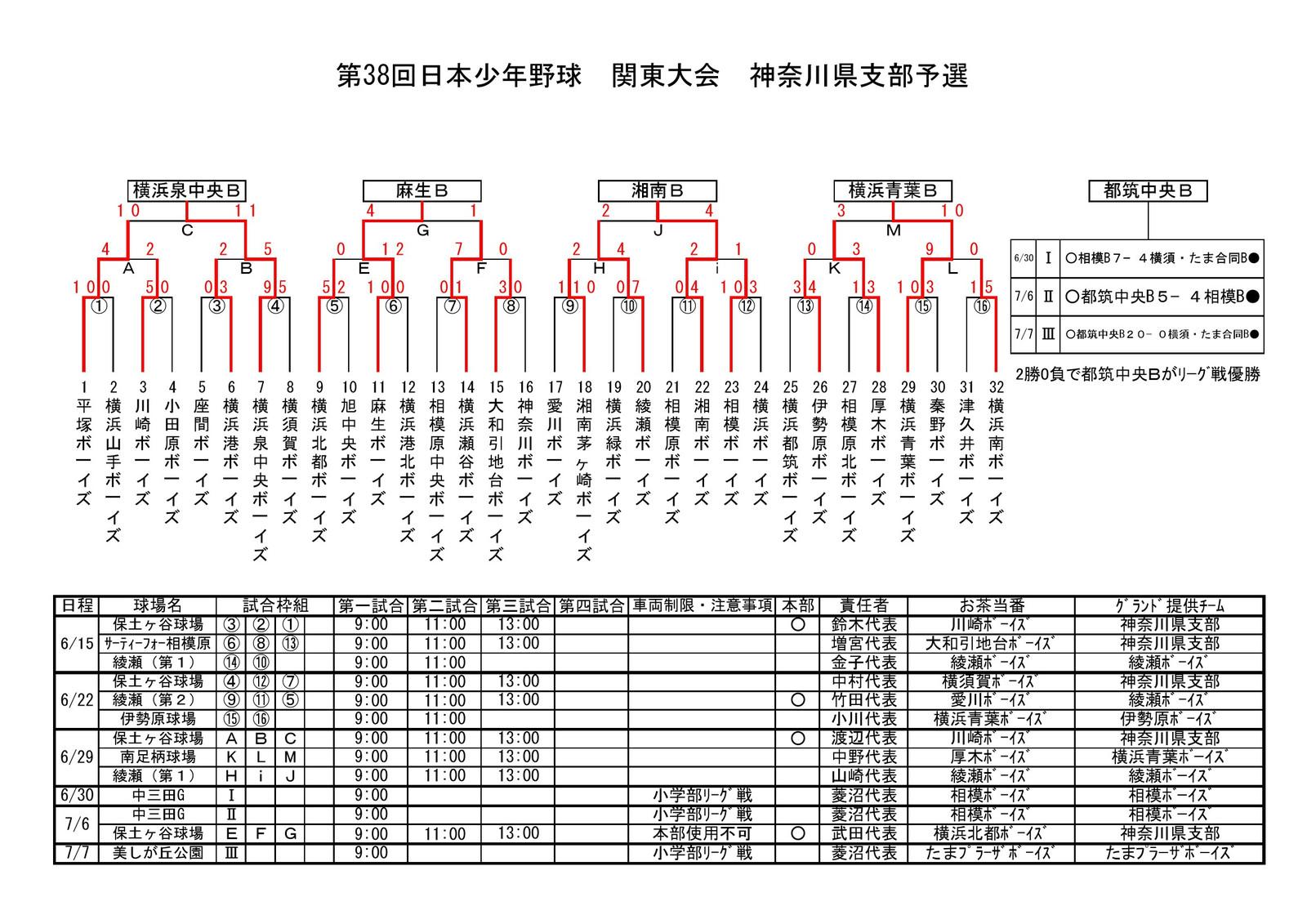 20130707_kanto_kanagawa