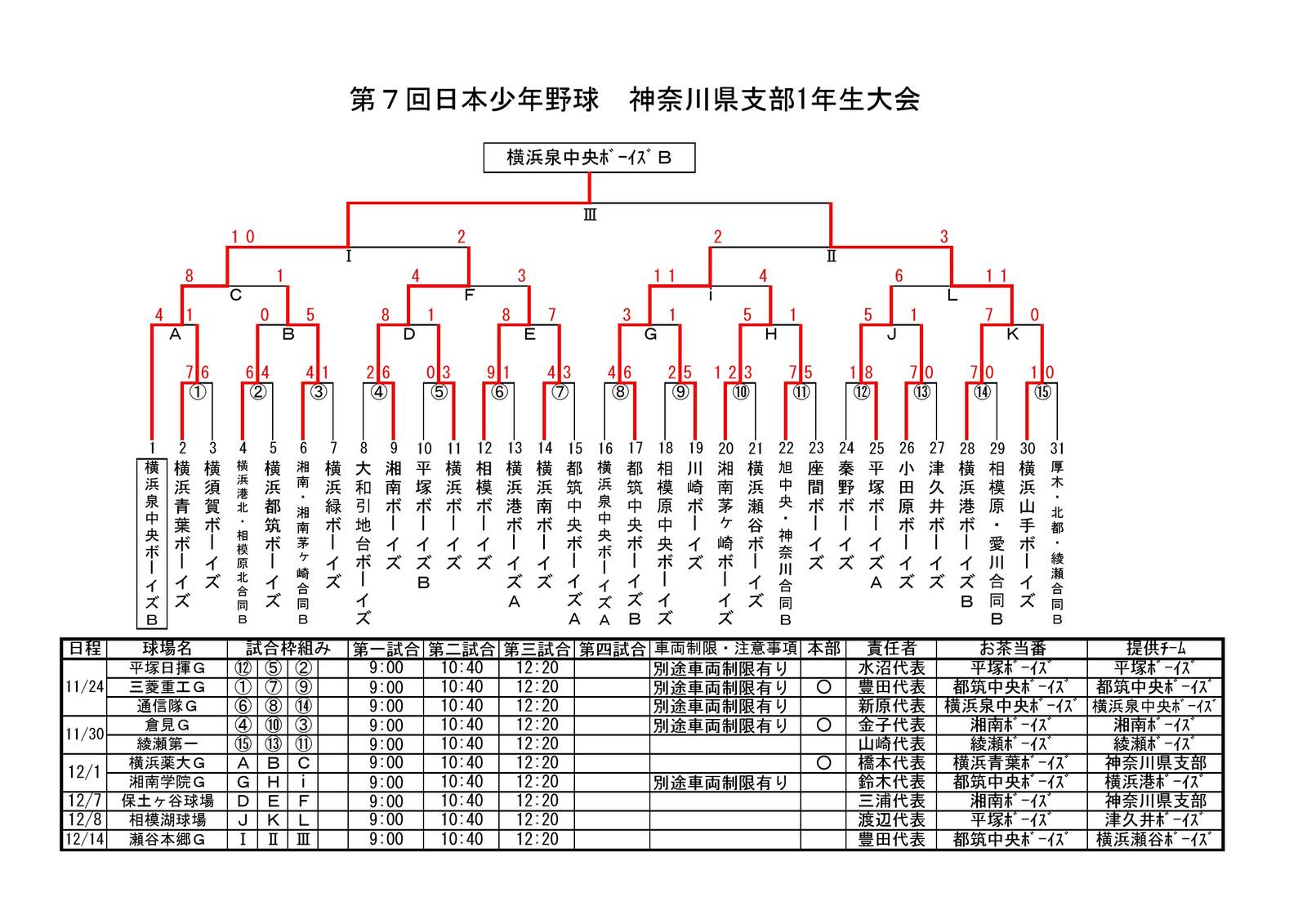 2013_1nen_kanagawa