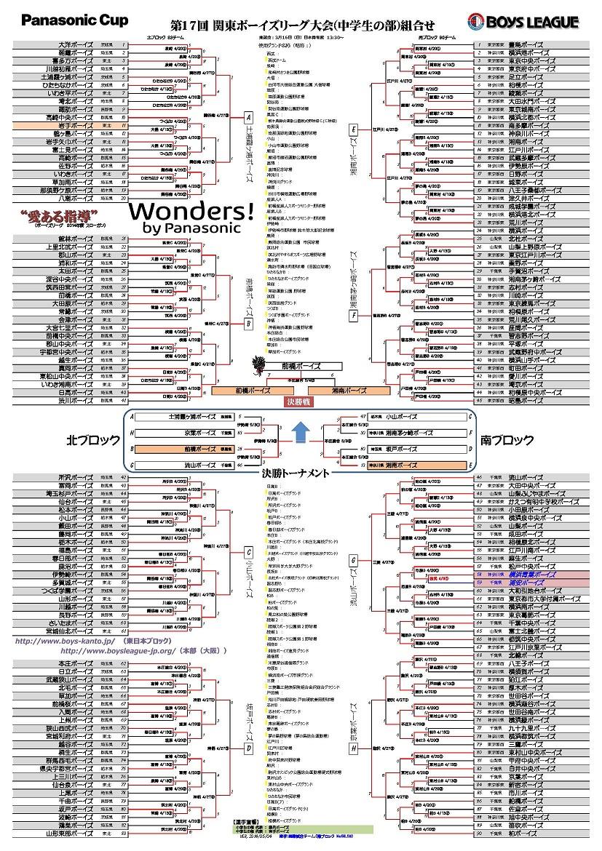2014_kanto_boysleague_no17_taikai_4