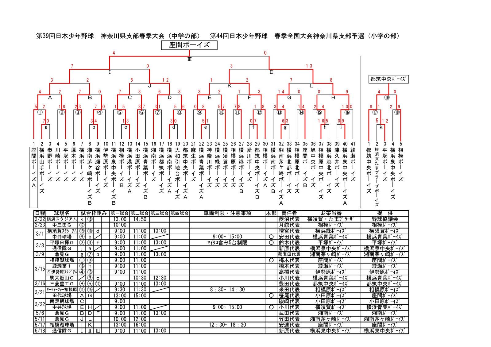 20140518_kanagawa_spring