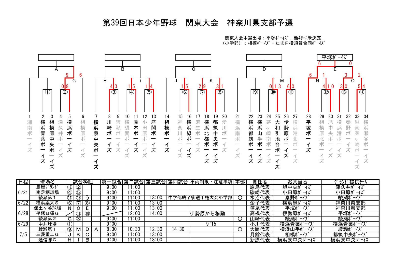 20140628_kanto_kanagawa