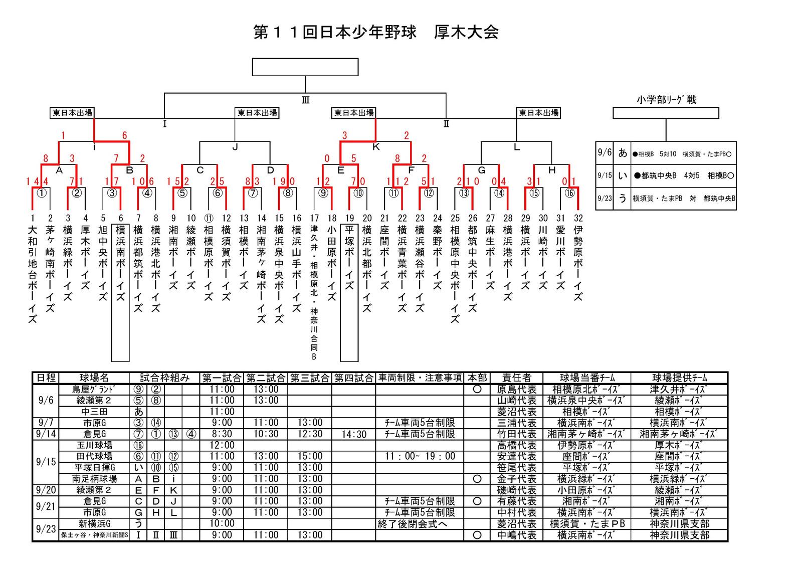 20140920_atsugi