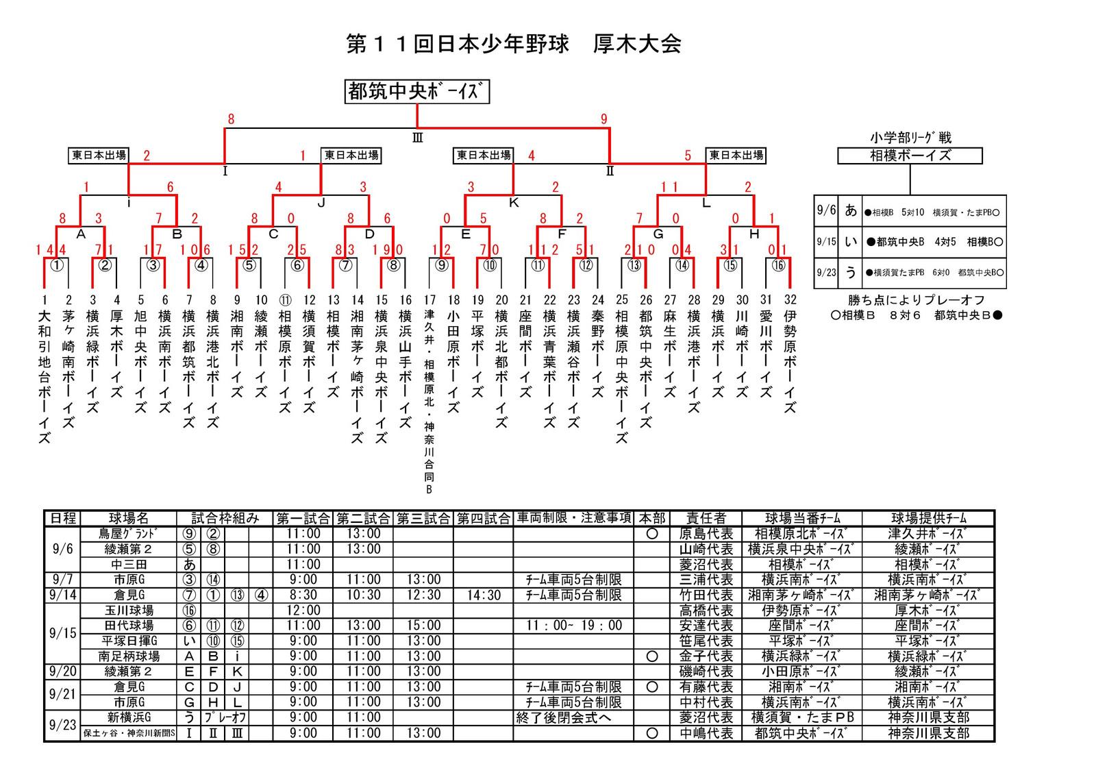 20140923_atsugi_final