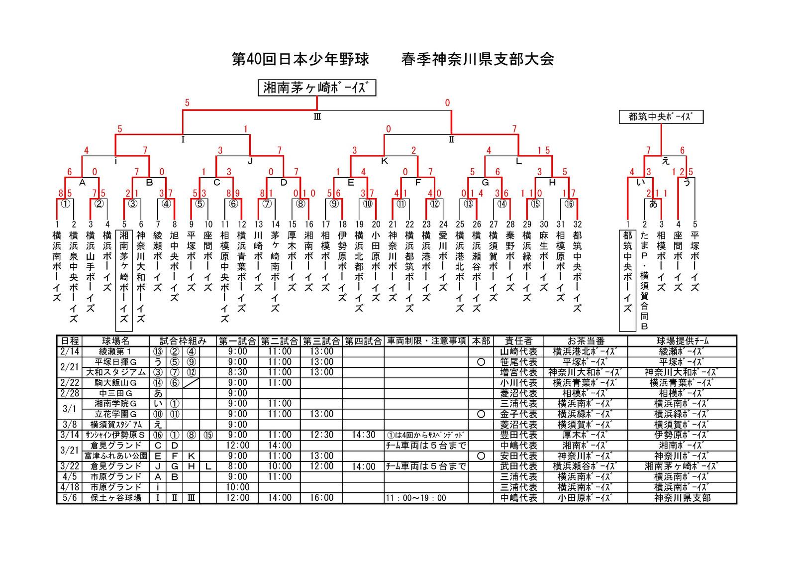 20150506_kangawa_spring_2