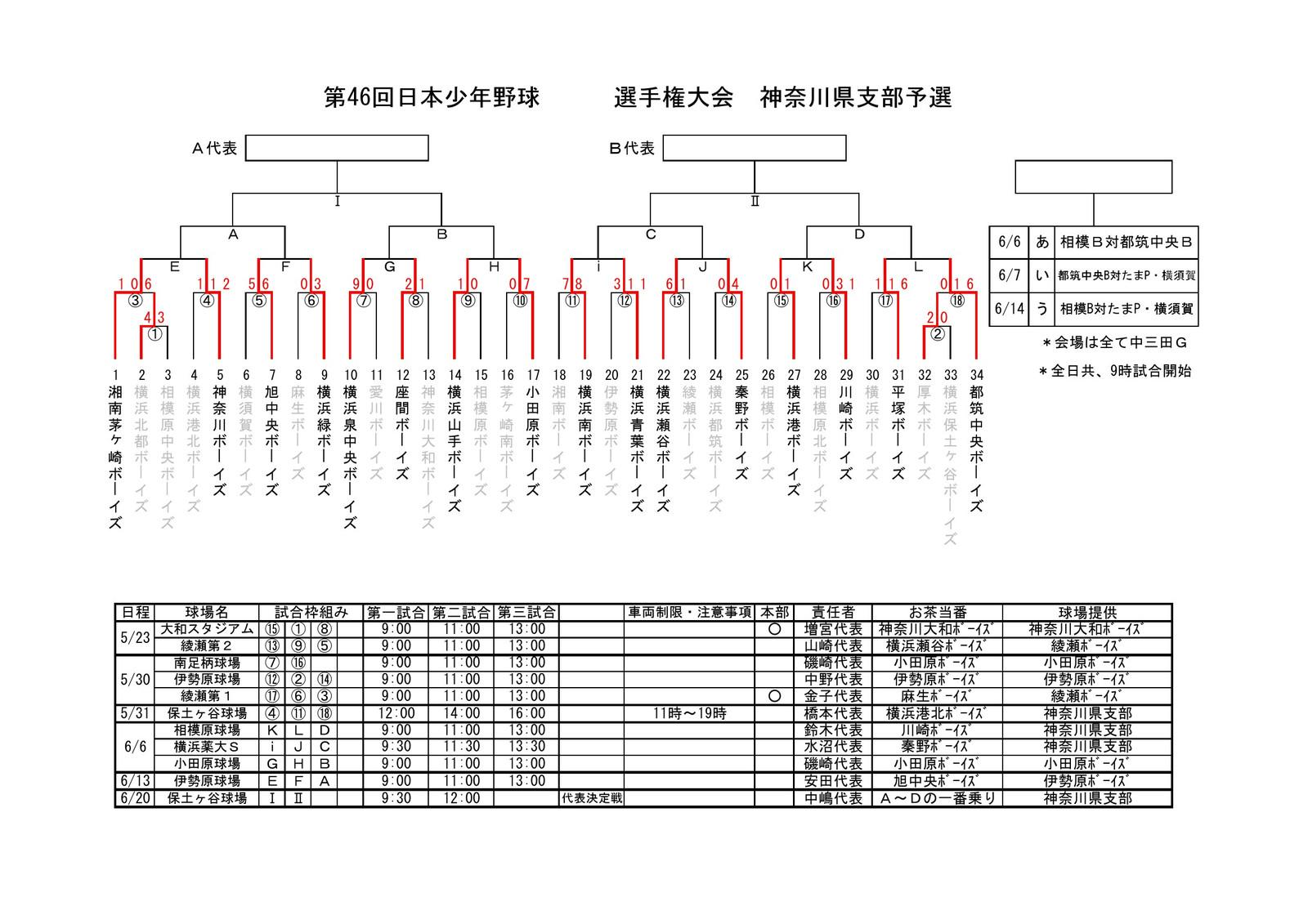 20150531_senshuken_kanagawa