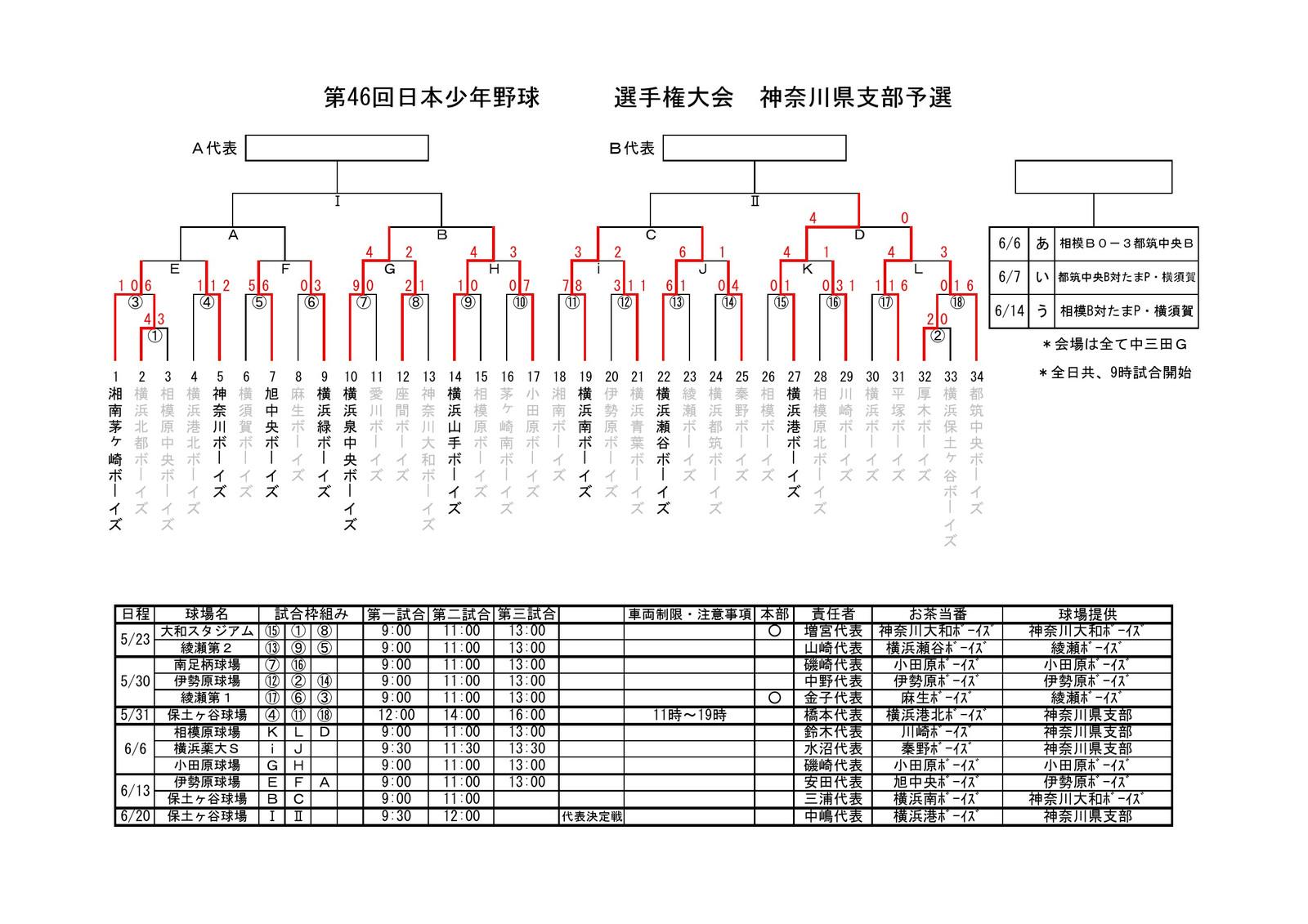 20150606_senshuken_kanagawa