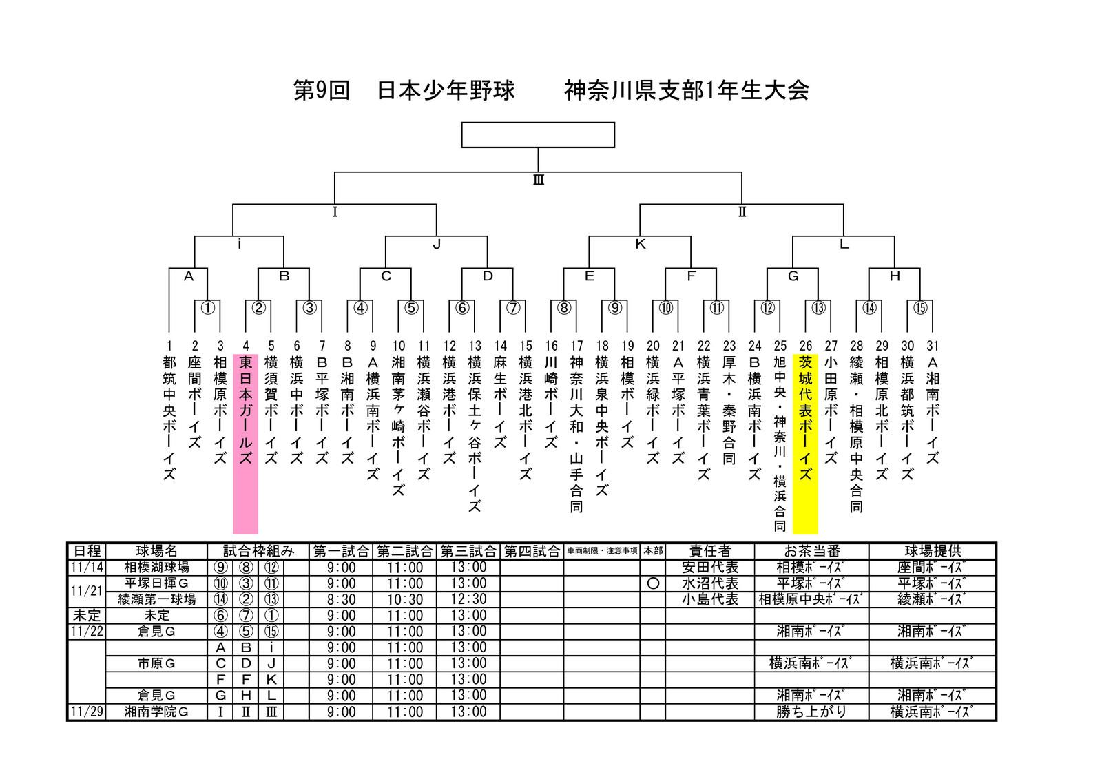 20151110_1nen_kanagawa