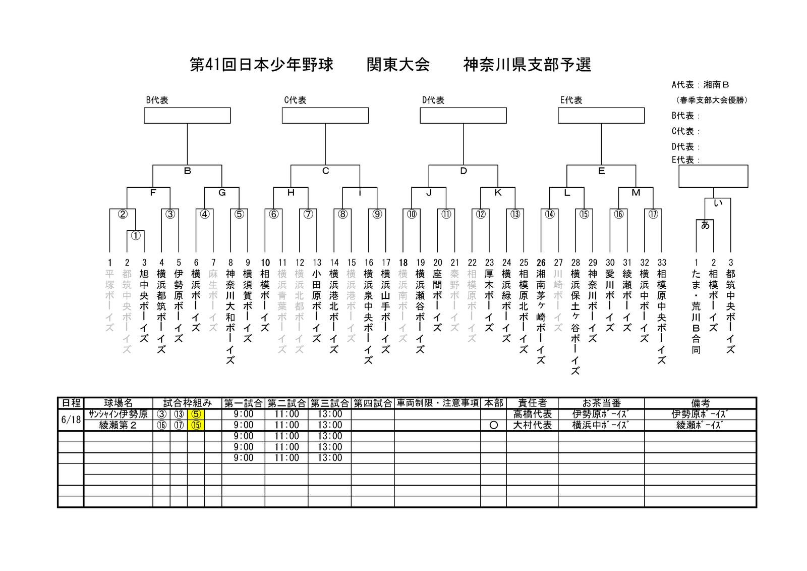 20160611_41th_kanto_kanagawayosen