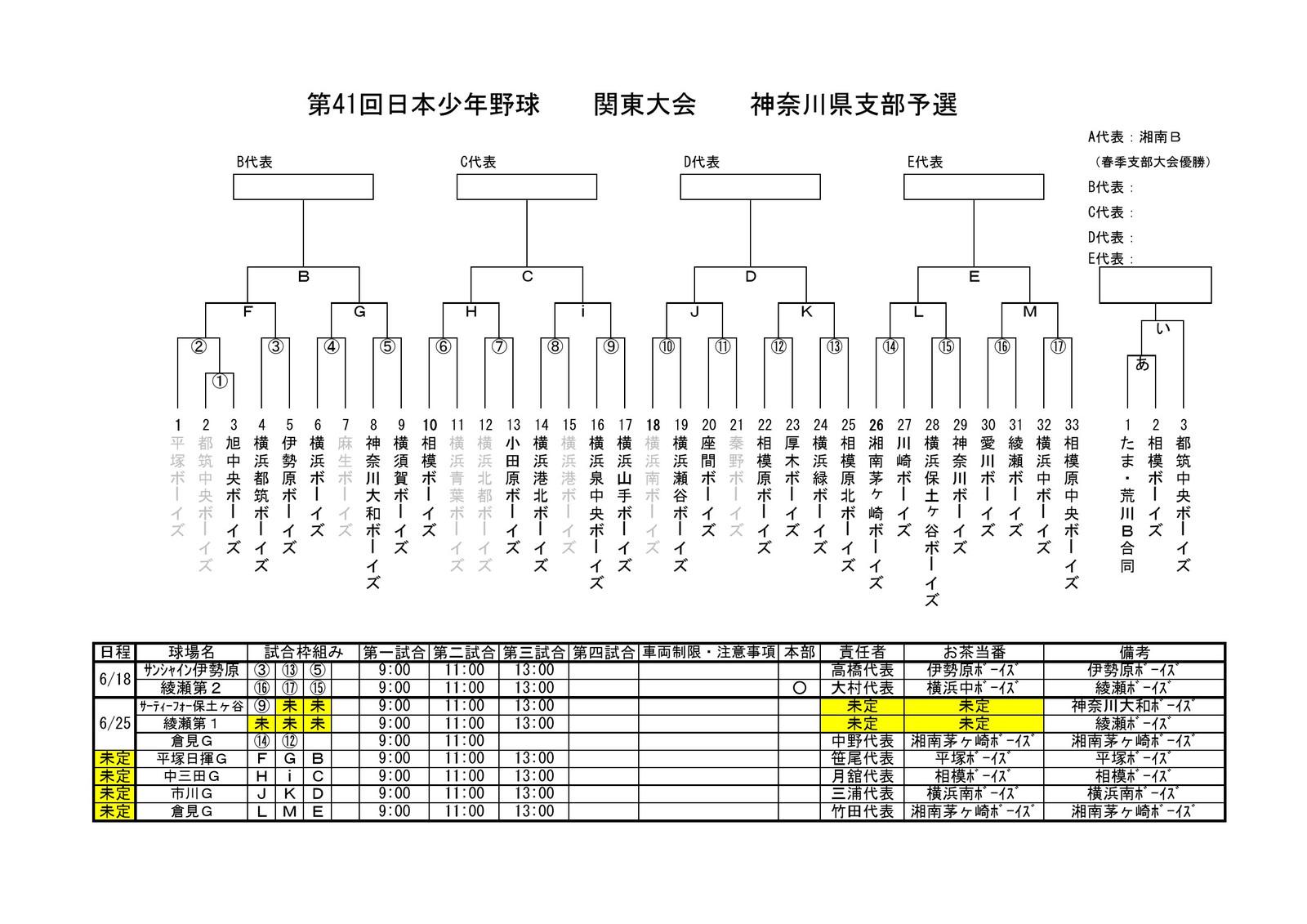 20160612_kanto_kanagawa