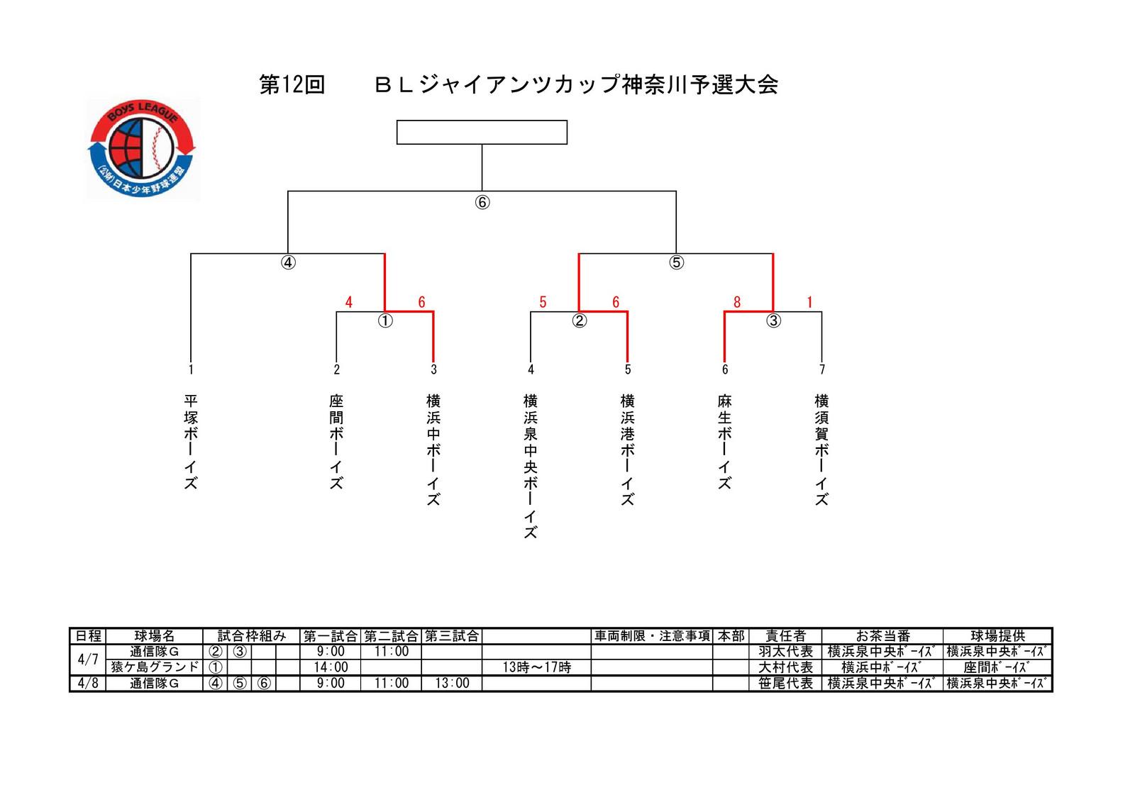 20180407_gc_kanagawa