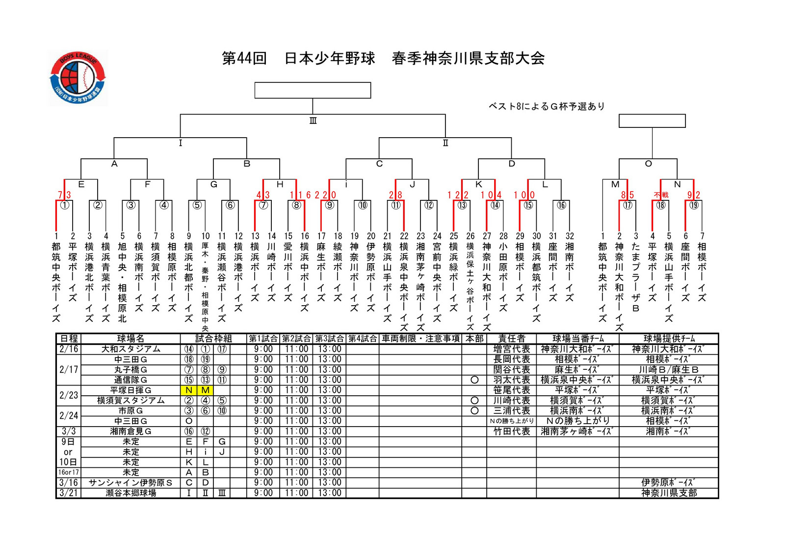 20190221_kanagawa_spring