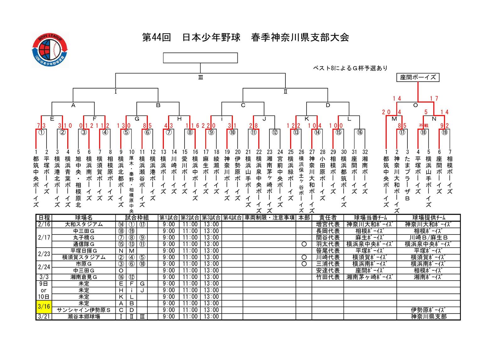 20190225_kanagawa_spring